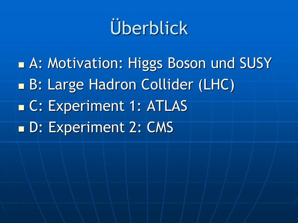 Überblick A: Motivation: Higgs Boson und SUSY
