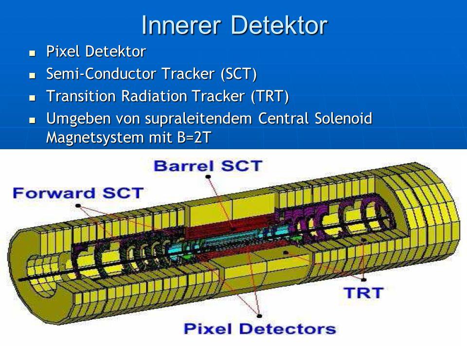 Innerer Detektor Pixel Detektor Semi-Conductor Tracker (SCT)