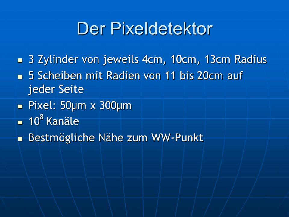 Der Pixeldetektor 3 Zylinder von jeweils 4cm, 10cm, 13cm Radius