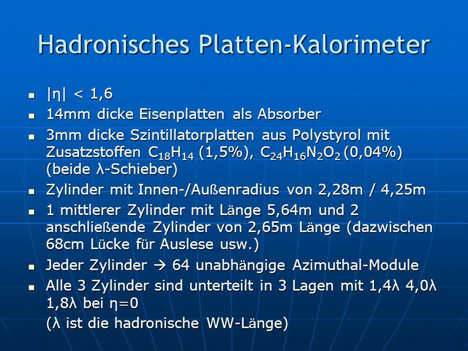 Hadronisches Platten-Kalorimeter