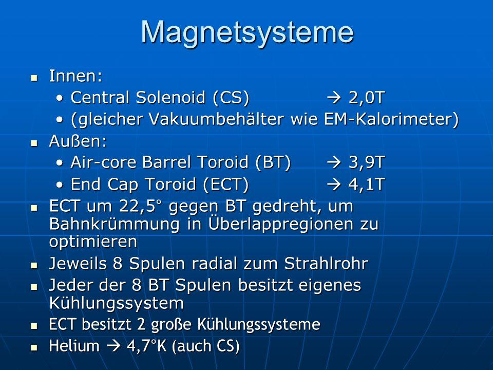 Magnetsysteme Innen: Central Solenoid (CS)  2,0T