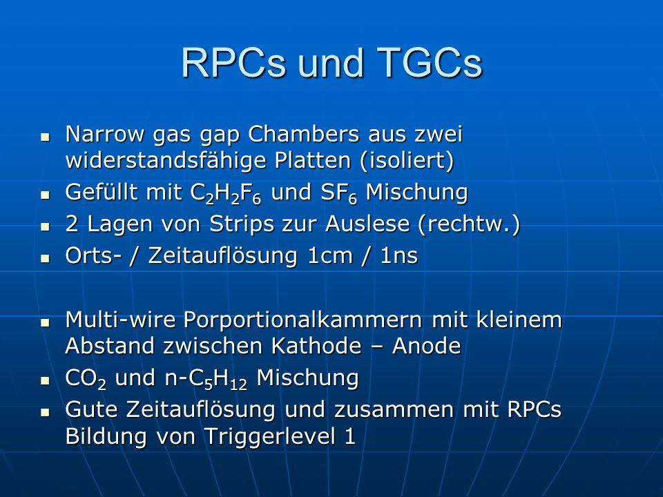RPCs und TGCs Narrow gas gap Chambers aus zwei widerstandsfähige Platten (isoliert) Gefüllt mit C2H2F6 und SF6 Mischung.
