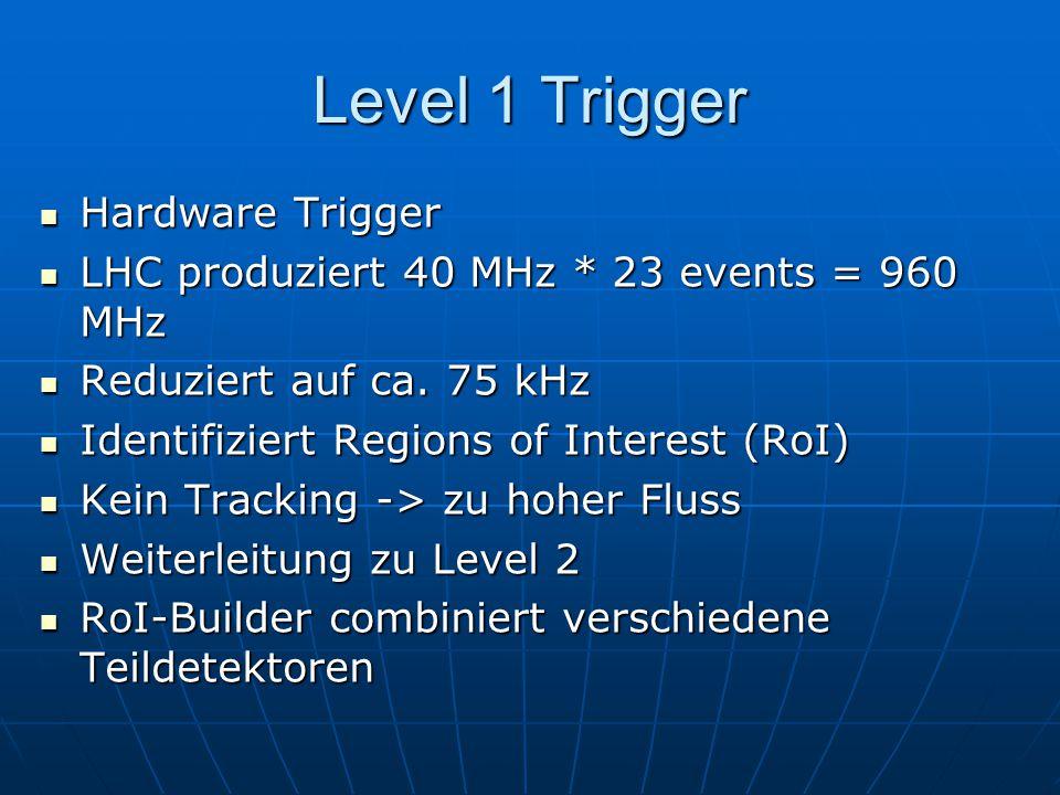 Level 1 Trigger Hardware Trigger
