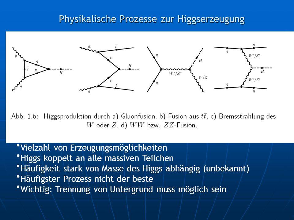 Physikalische Prozesse zur Higgserzeugung