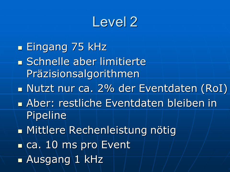 Level 2 Eingang 75 kHz Schnelle aber limitierte Präzisionsalgorithmen