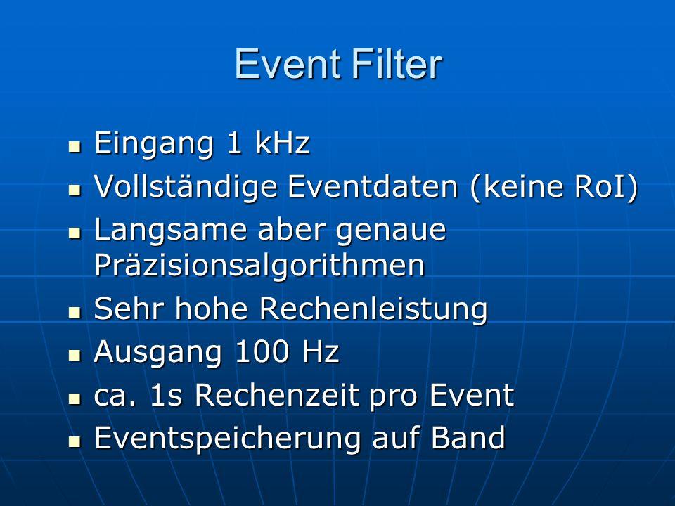 Event Filter Eingang 1 kHz Vollständige Eventdaten (keine RoI)
