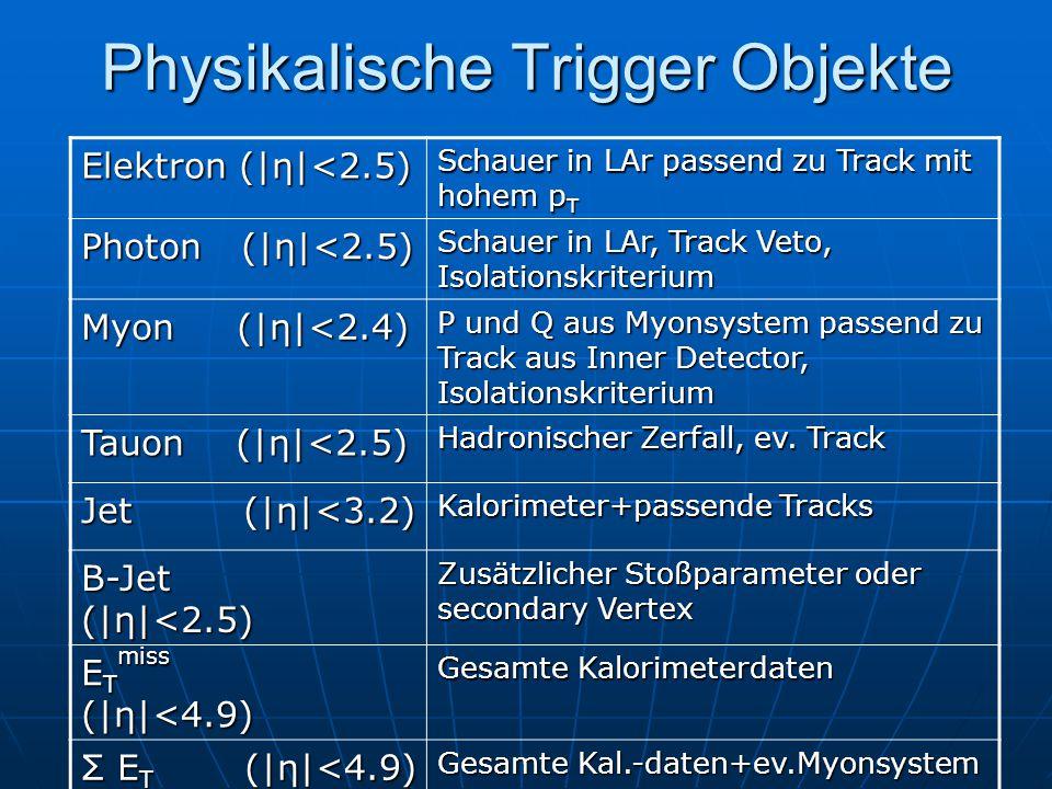 Physikalische Trigger Objekte