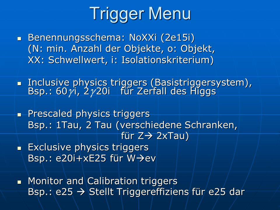 Trigger Menu Benennungsschema: NoXXi (2e15i)