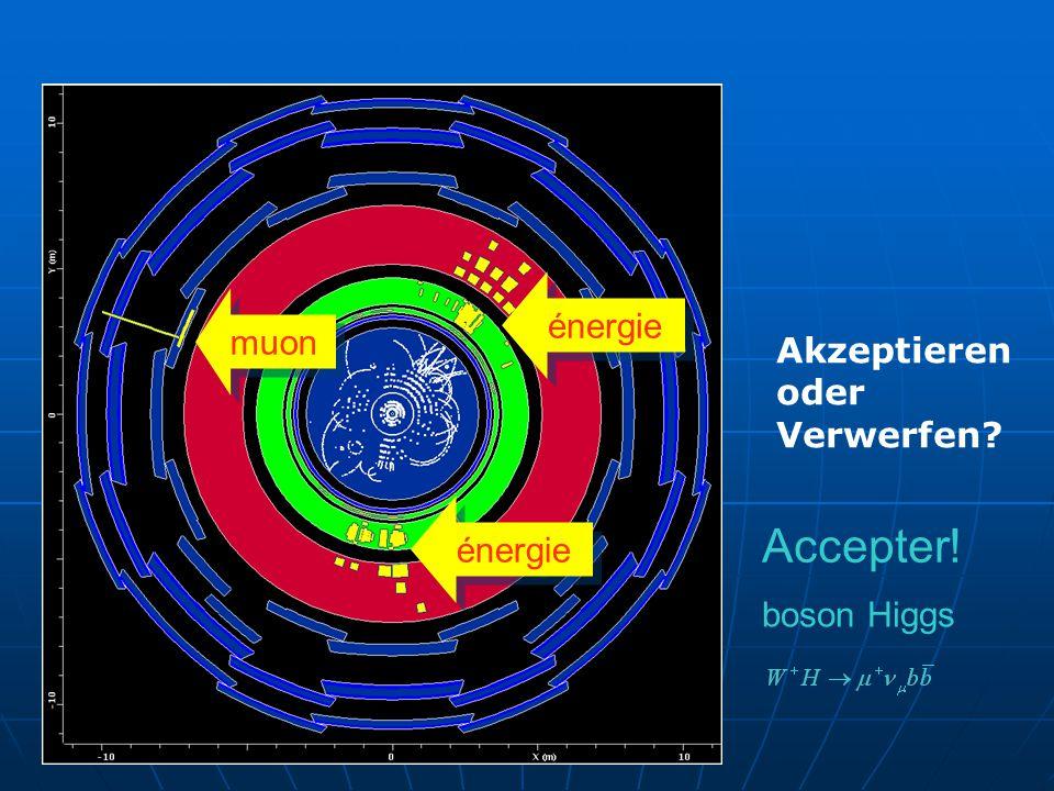 énergie muon Akzeptieren oder Verwerfen énergie Accepter! boson Higgs