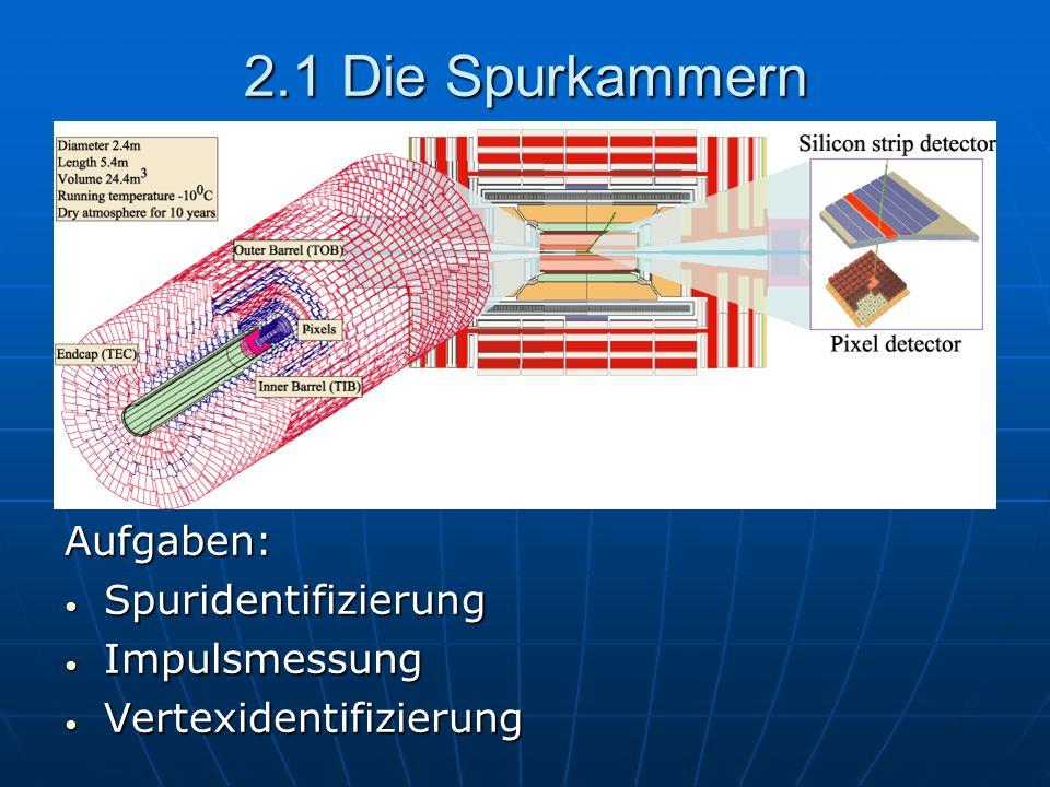 2.1 Die Spurkammern Aufgaben: Spuridentifizierung Impulsmessung