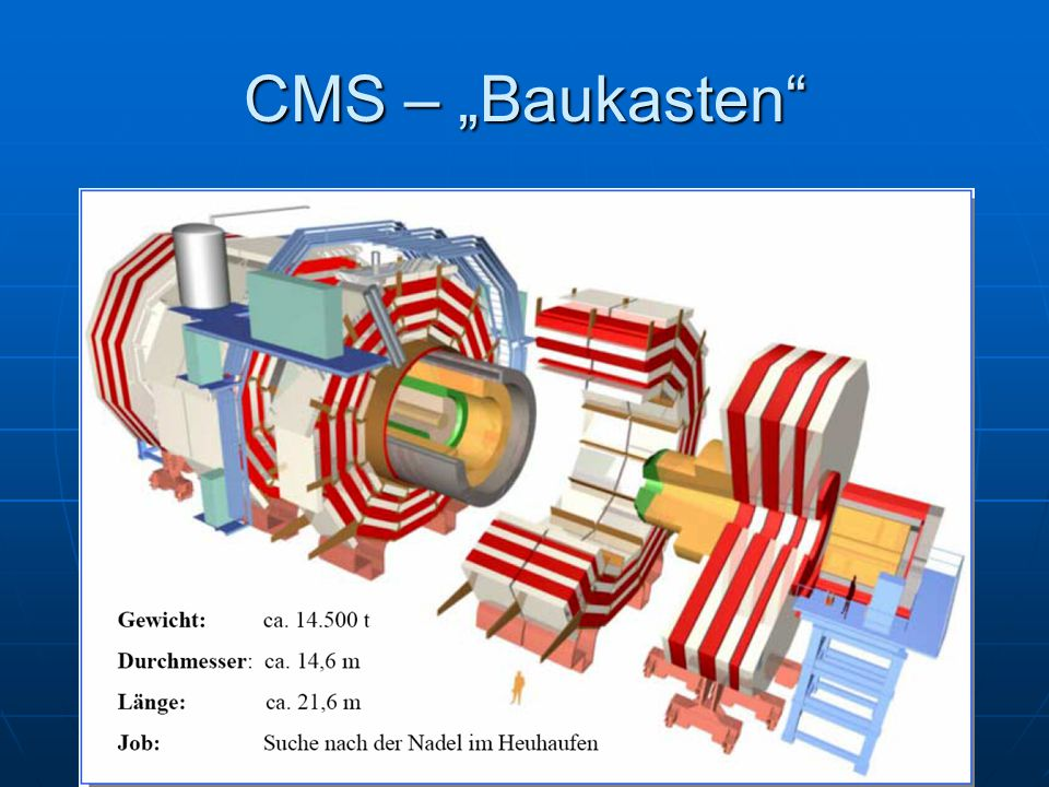 "CMS – ""Baukasten"