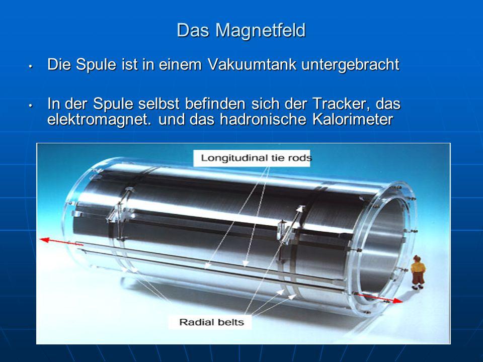 Das Magnetfeld Die Spule ist in einem Vakuumtank untergebracht