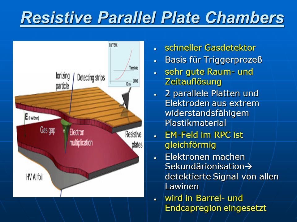 Resistive Parallel Plate Chambers