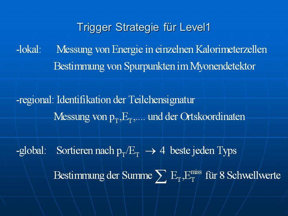 Trigger Strategie für Level1