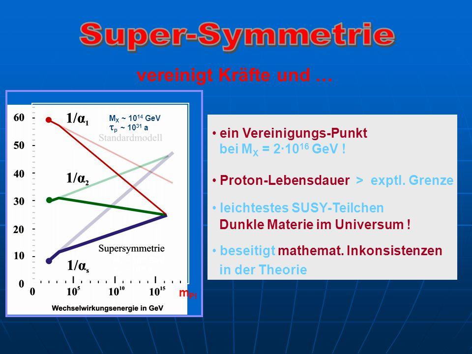 vereinigt Kräfte und … Super-Symmetrie ein Vereinigungs-Punkt
