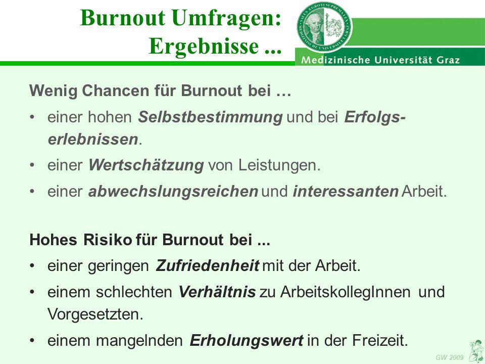 Burnout Umfragen: Ergebnisse ...