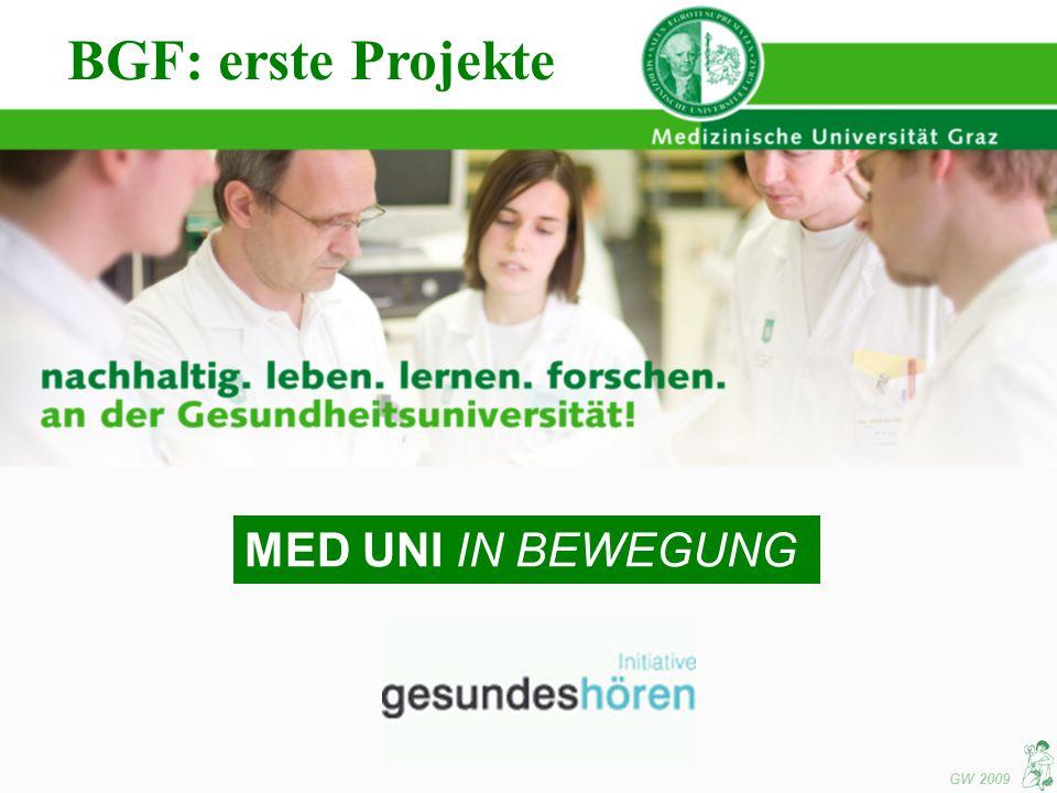 BGF: erste Projekte MED UNI IN BEWEGUNG GW 2009
