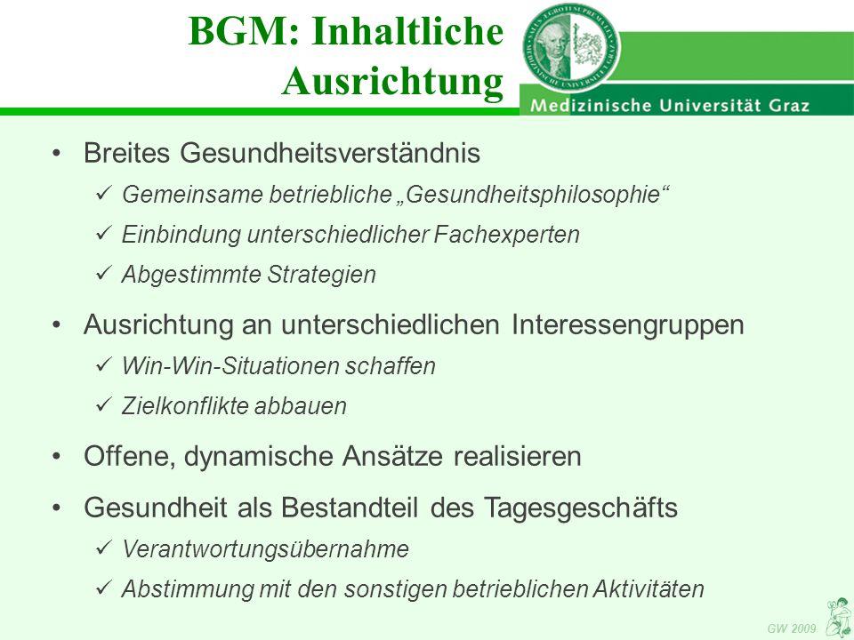 BGM: Inhaltliche Ausrichtung