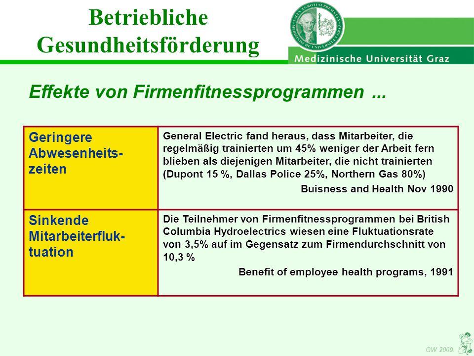 Betriebliche Gesundheitsförderung