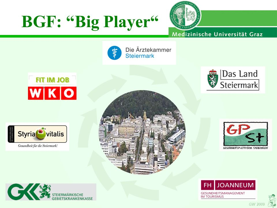 BGF: Big Player