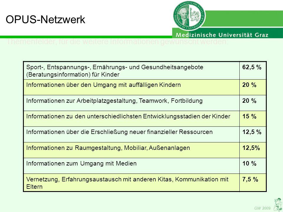 OPUS-Netzwerk Themenfelder, für die weitere Informationen gewünscht werden: