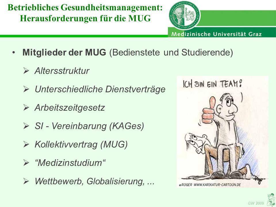 Betriebliches Gesundheitsmanagement: Herausforderungen für die MUG