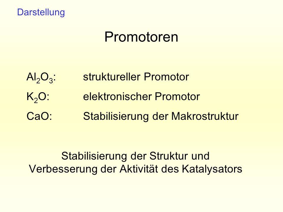 Promotoren Al2O3: struktureller Promotor K2O: elektronischer Promotor
