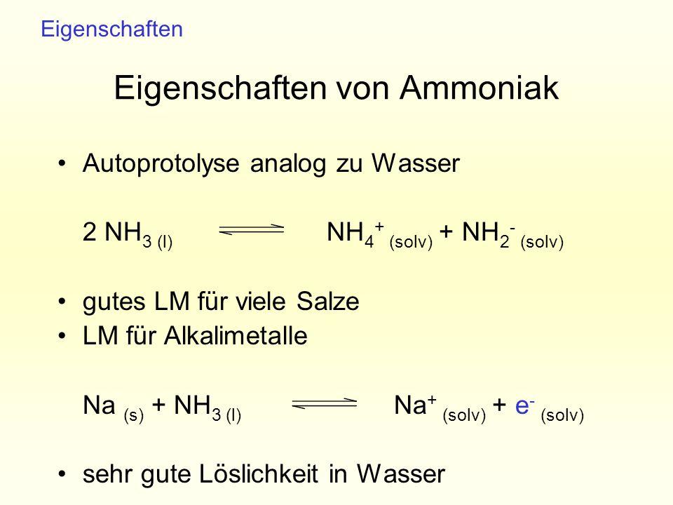Eigenschaften von Ammoniak