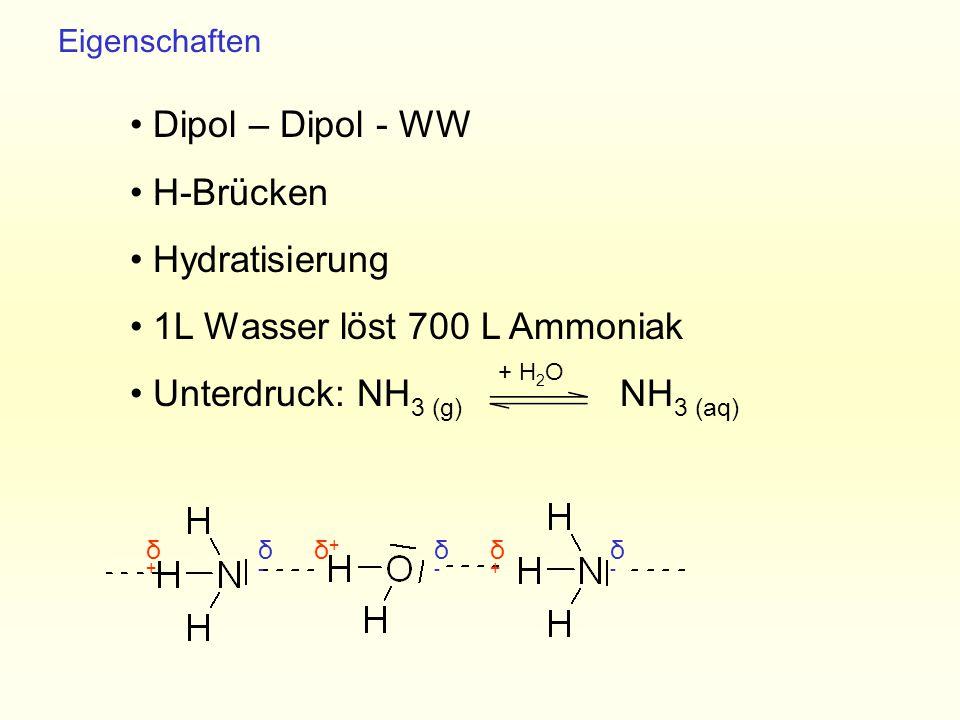 1L Wasser löst 700 L Ammoniak Unterdruck: NH3 (g) NH3 (aq)