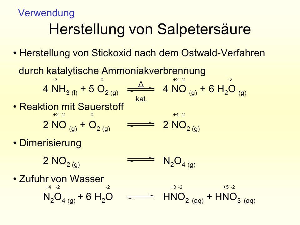 Herstellung von Salpetersäure