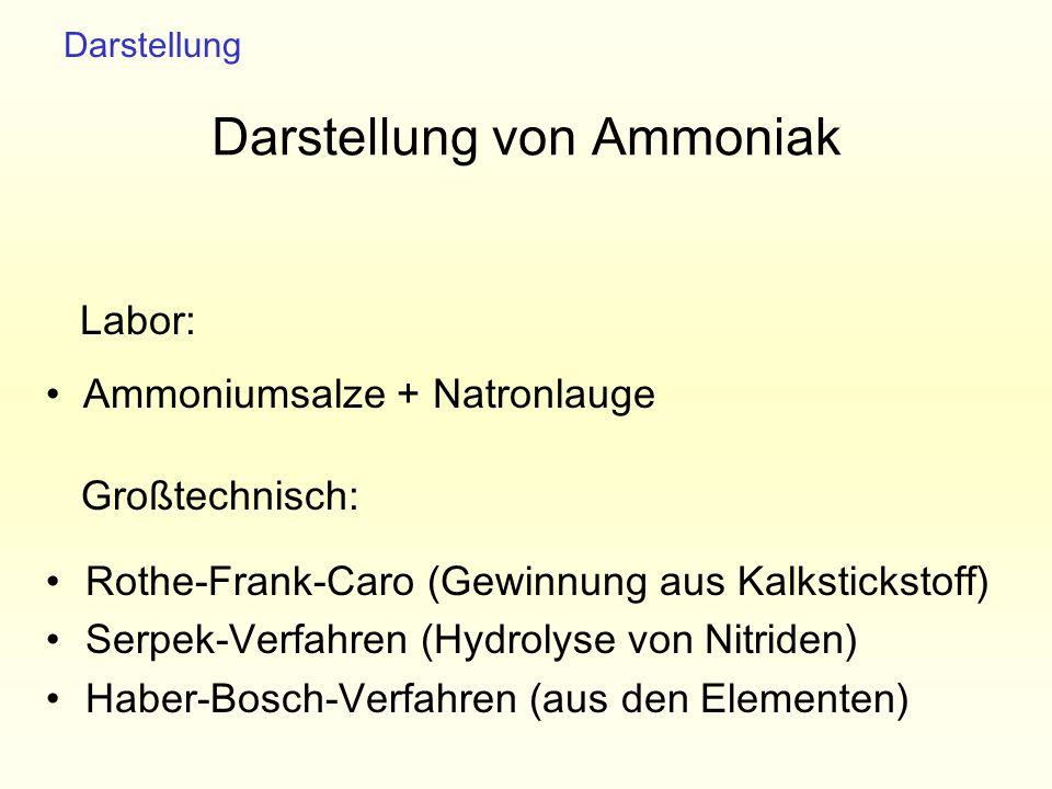 Darstellung von Ammoniak