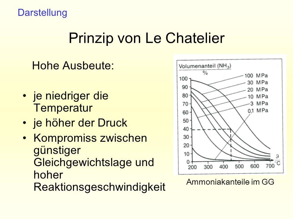 Prinzip von Le Chatelier