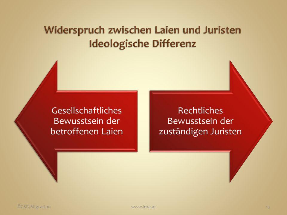 Widerspruch zwischen Laien und Juristen Ideologische Differenz