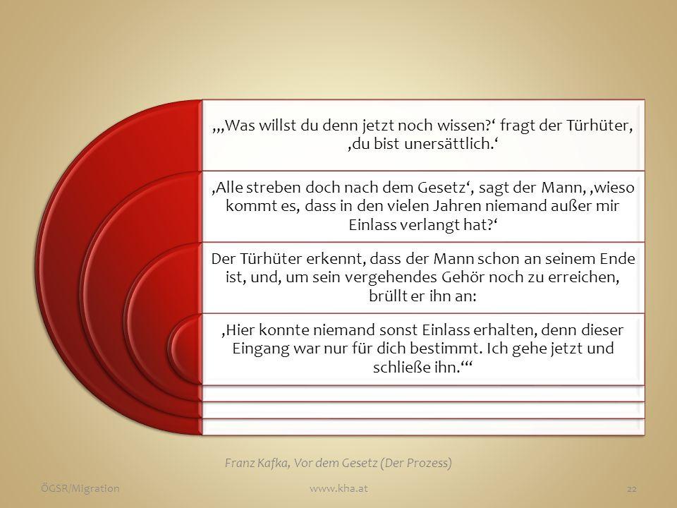 Franz Kafka, Vor dem Gesetz (Der Prozess)