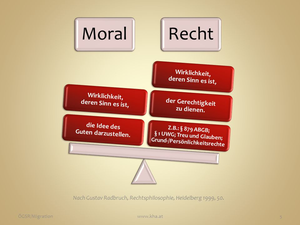 Moral Recht Wirklichkeit, deren Sinn es ist,