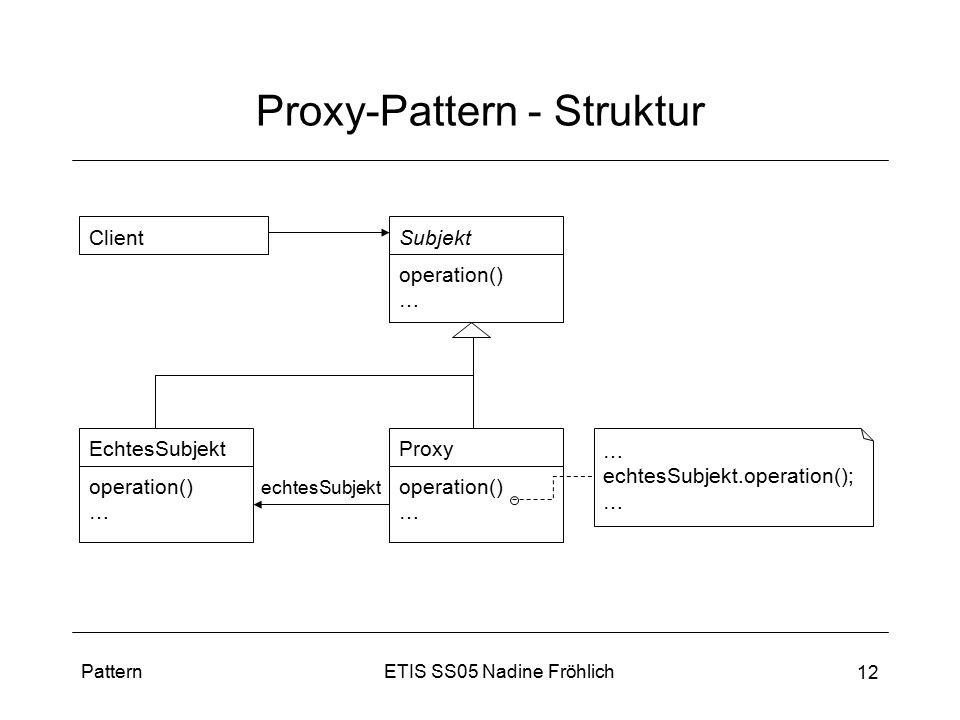 Proxy-Pattern - Struktur