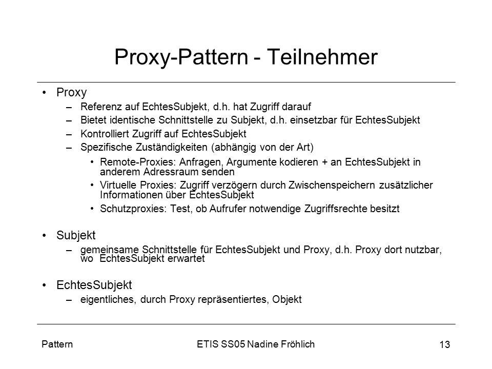 Proxy-Pattern - Teilnehmer
