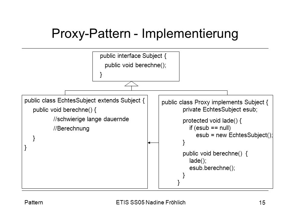 Proxy-Pattern - Implementierung