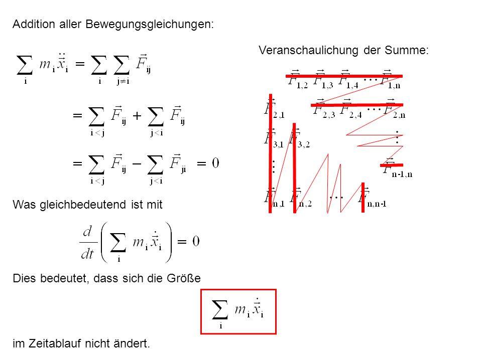Addition aller Bewegungsgleichungen: