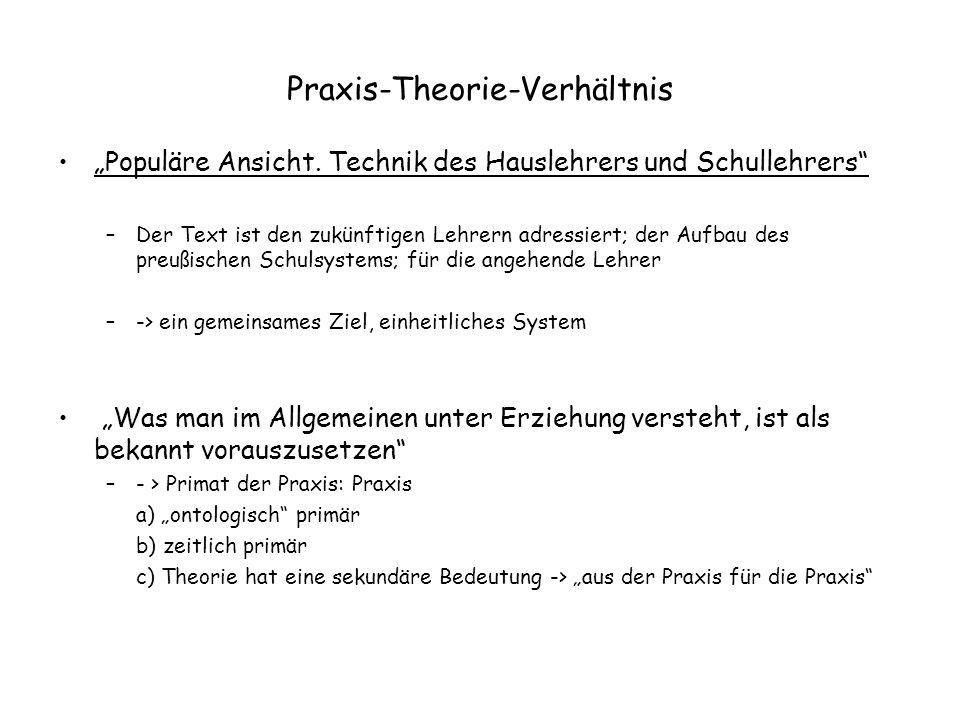 Praxis-Theorie-Verhältnis