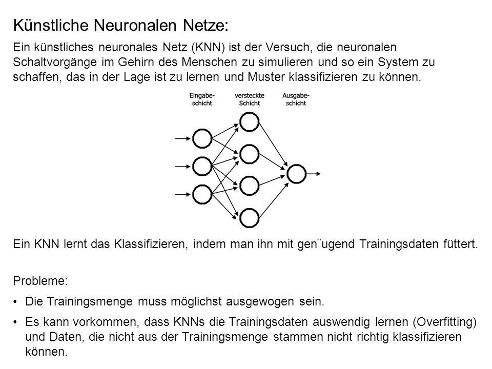 Künstliche Neuronalen Netze: