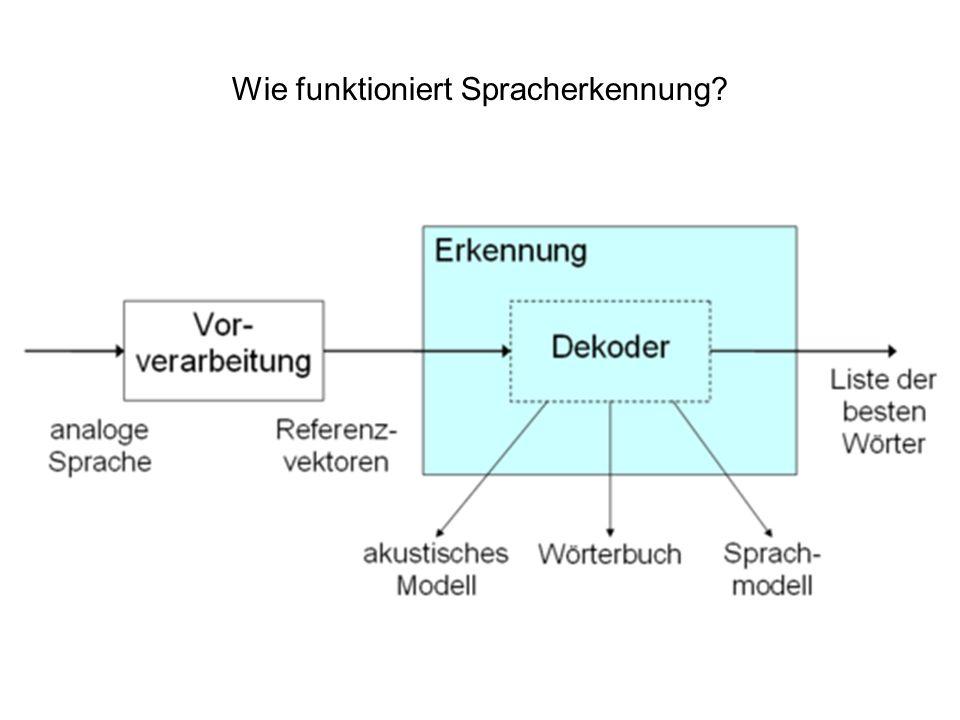 Wie funktioniert Spracherkennung