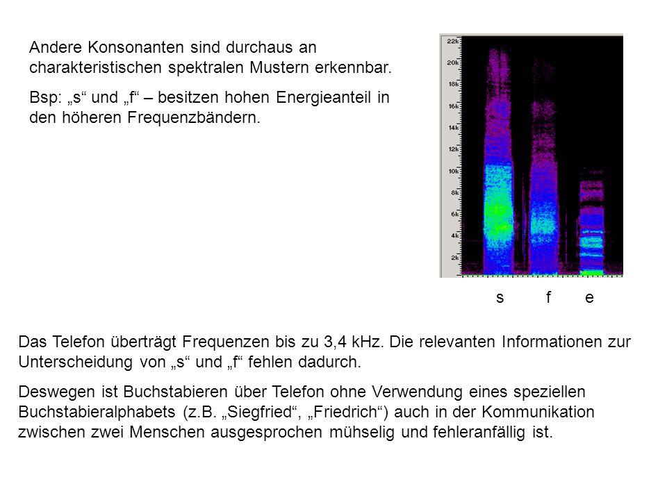 Andere Konsonanten sind durchaus an charakteristischen spektralen Mustern erkennbar.