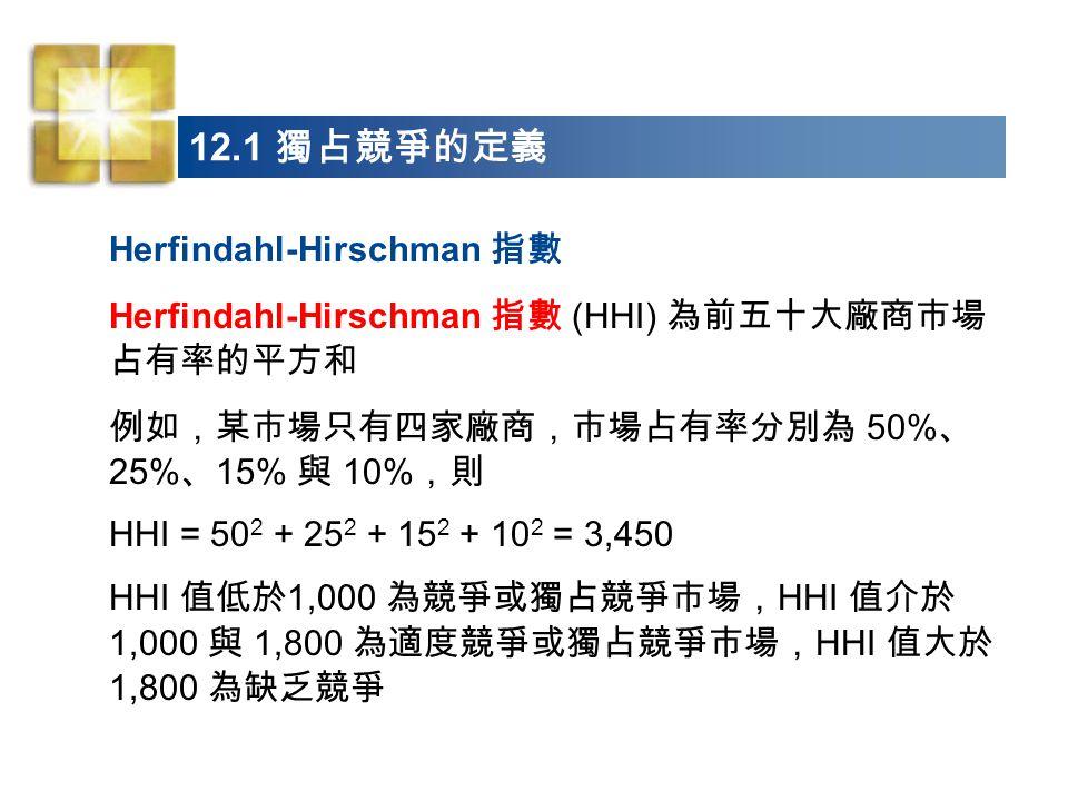 12.1 獨占競爭的定義 Herfindahl-Hirschman 指數