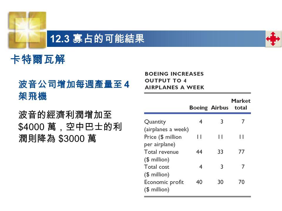 卡特爾瓦解 12.3 寡占的可能結果 波音公司增加每週產量至 4 架飛機