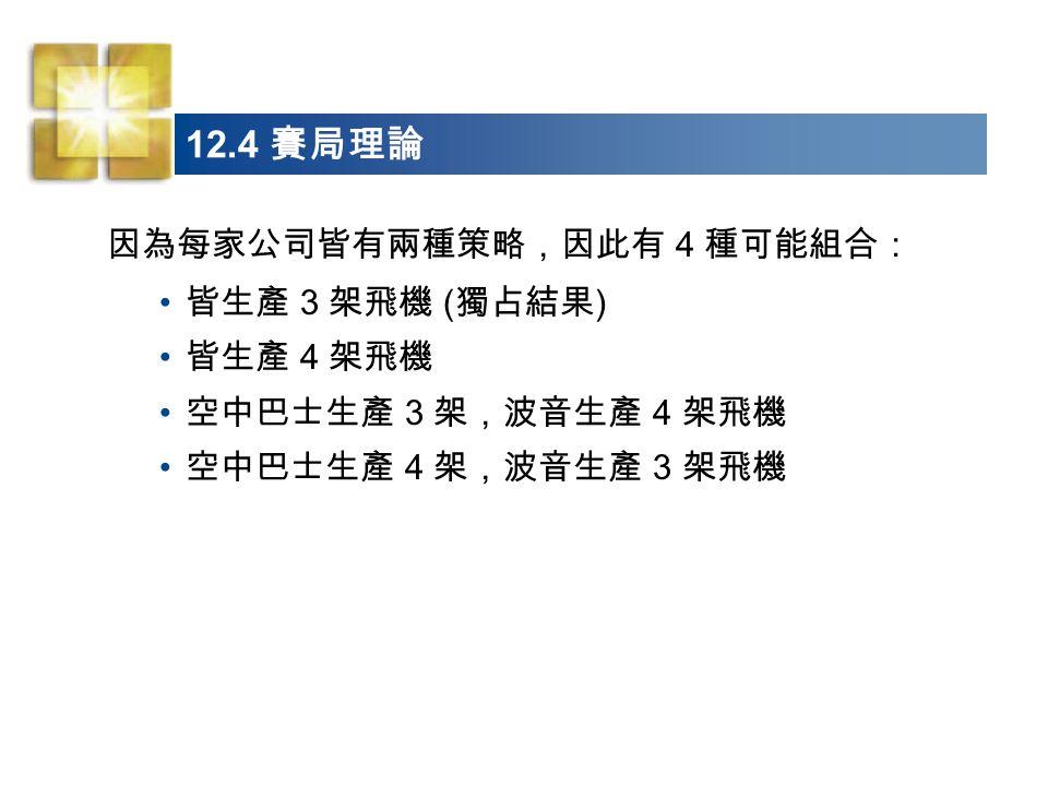12.4 賽局理論 因為每家公司皆有兩種策略,因此有 4 種可能組合: 皆生產 3 架飛機 (獨占結果) 皆生產 4 架飛機