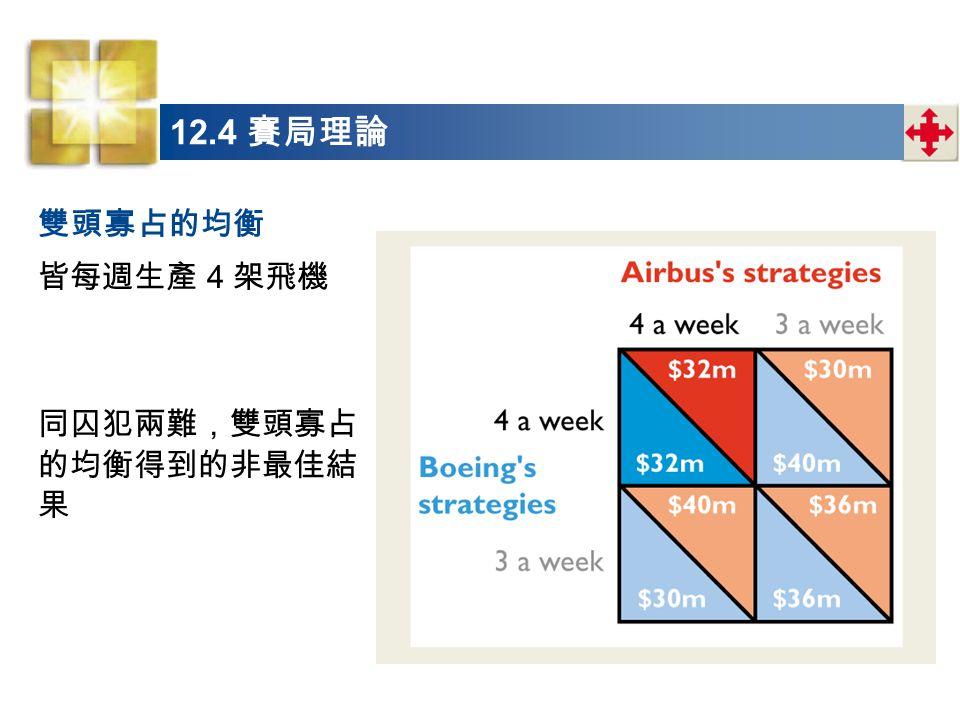 12.4 賽局理論 雙頭寡占的均衡 皆每週生產 4 架飛機 同囚犯兩難,雙頭寡占 的均衡得到的非最佳結 果