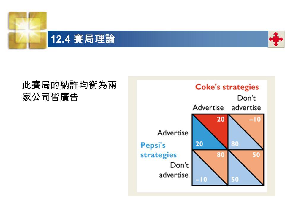 12.4 賽局理論 此賽局的納許均衡為兩家公司皆廣告