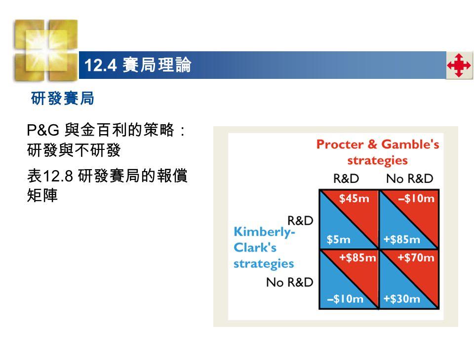 12.4 賽局理論 研發賽局 P&G 與金百利的策略: 研發與不研發 表12.8 研發賽局的報償 矩陣