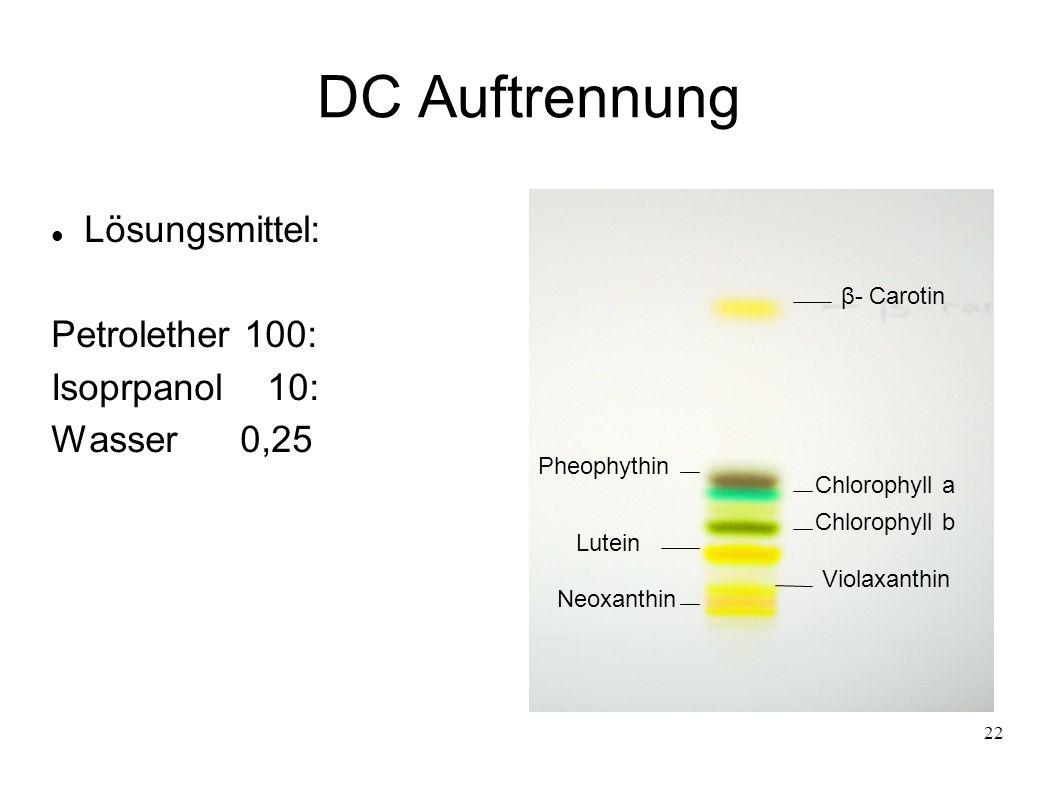 DC Auftrennung Lösungsmittel: Petrolether 100: Isoprpanol 10:
